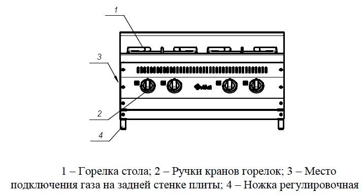 Схема газовой плиты ПГК-47Н